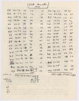 ku-phog:15798-5
