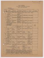 ku-phog:18385-9